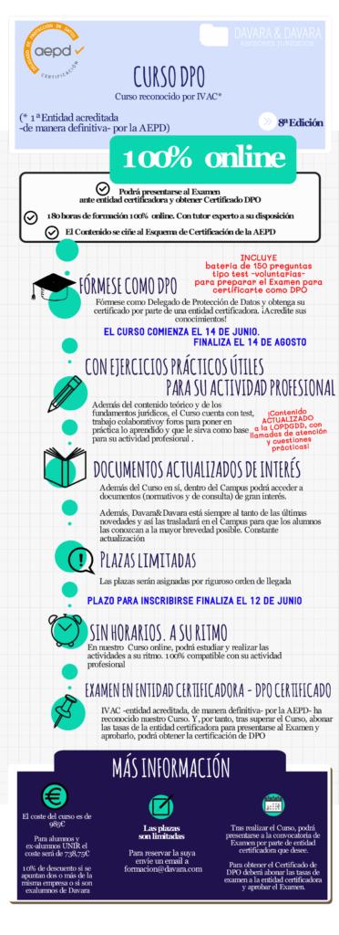 Infografía_Curso_DPO